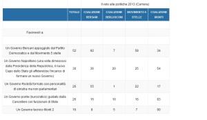 tabella ipr